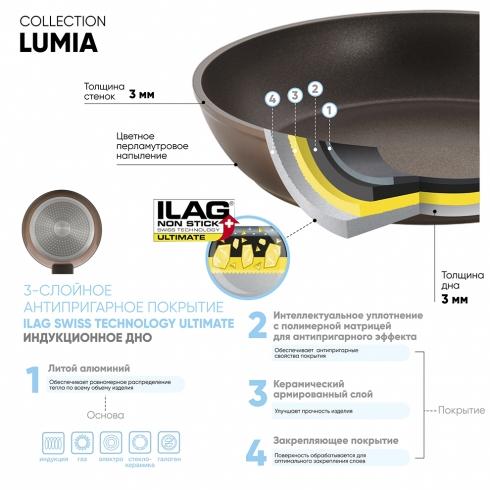Сковорода 18 см Lumia Brown кованая, индукция