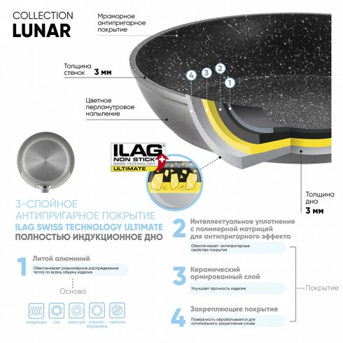 Сковорода 24 см Lunar Silver кованая из алюминия, полная индукция