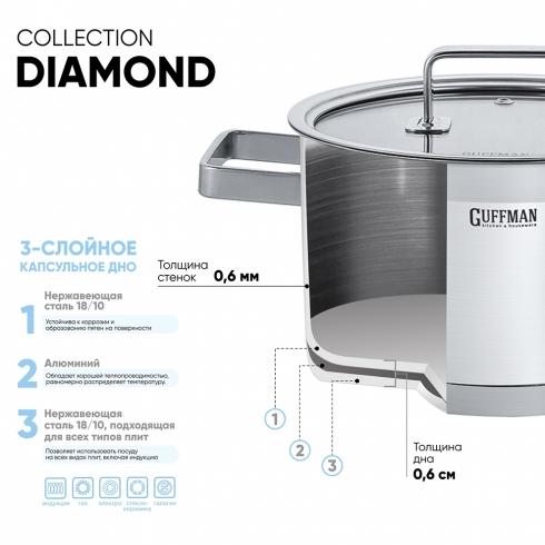 Кастрюля 18 см, 2,5 л Diamond со стеклянной крышкой и сатиновыми металлическими ручками, индукция